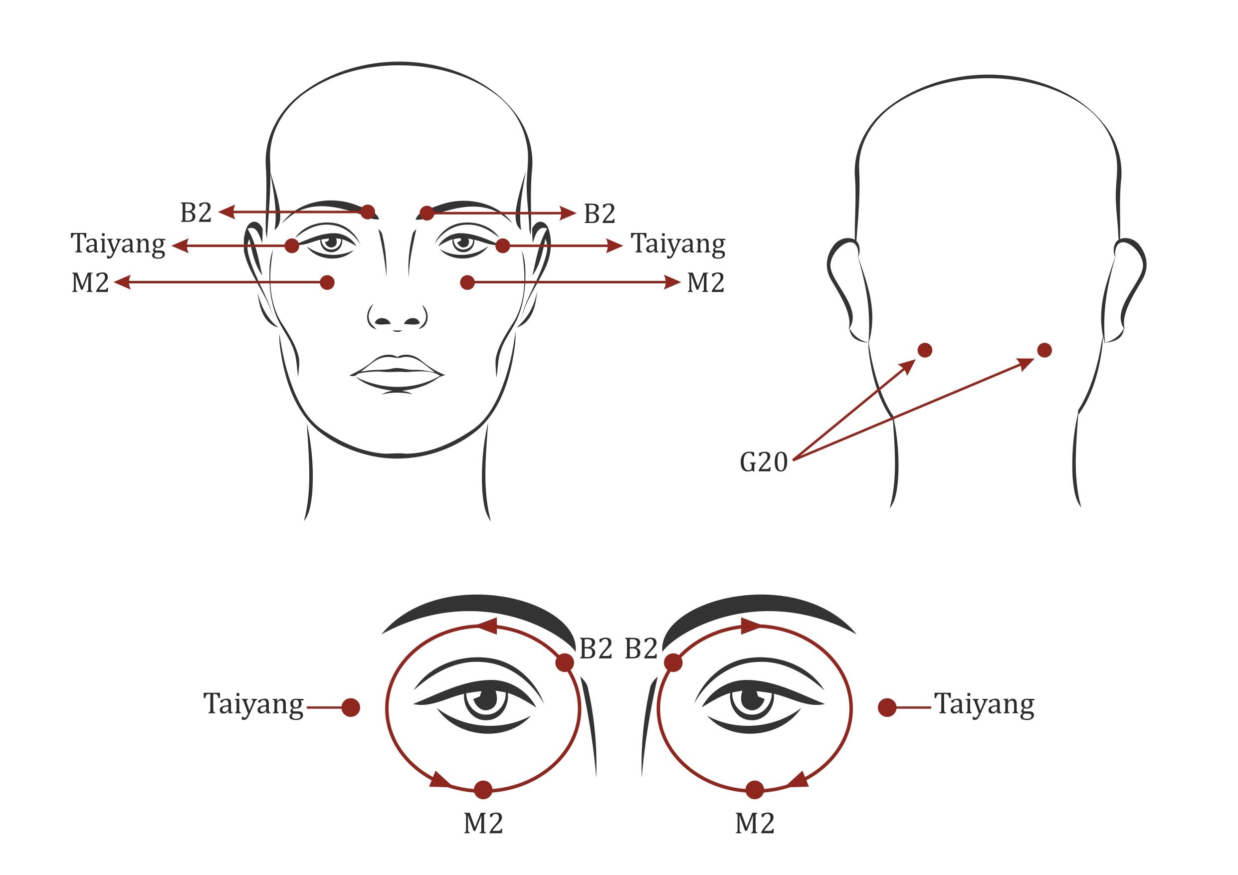 Augen Massage